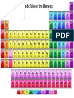 Shiny Periodic Table