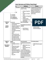 PMA02- Training Package