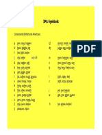 IPA Symbols Summary for English