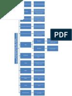 Mapa Conceptual  elementos de una propuesta de investigación.pdf