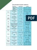 Tabeladasprincipaisfunesorgnicas