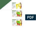 fosas pterigomaxilar