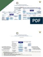 Actividades Planificadas Para Comunicacion y Archivo 1