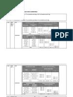 Especificaciones Generales de Construccion de Carreteras y Normas de Ensayo Para Materiales de Carreteras - Fe de Erratas