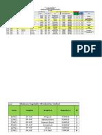 Attendance & TA DA TOP Sheet -Format