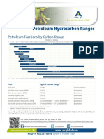 Petroleum Hydrocarbon Ranges Flyer