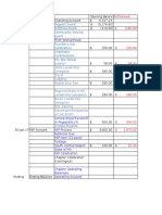 Zeta Phi Beta Sorority  OSZ Chapter Finanical Report FY 2016-2017.xlsx