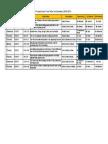 Grad Proj 1st Exam 2016 2017 - Sheet1