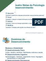 Slides Livro Desenvolvimento 1