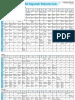 sm-ts3_p1-6_errorcode.pdf
