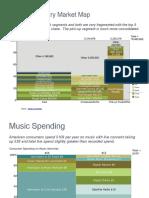 Mekko-Graphics-Sample-Charts.pptx