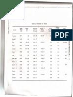 Physical Properties of Metal.pdf