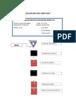 Diagrama Del Proceso Analisis Del Producto