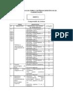 OBJECTIVOS DOS ITENS E CRITÉRIOS ESPECÍFICOS DE CLASSIFICAÇÃO
