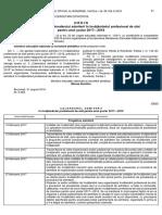 OMENCS 5069 2016 Calendar Admitere Invatamant Profesional de Stat 2017 2018