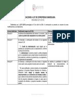 Modificaciones a Ley de Copropiedad [Asesorías AYC]