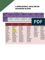 TAKSONOMI BLOOM REVISI (KKO-KATA KERJA OPERASIONAL).docx