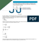 Física. Problema 11 - Frecuencia de la vibración y período