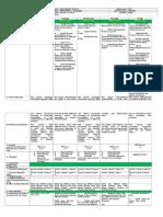 Mtb-mle Dll Grade 2 (q1-w1)