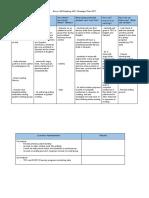 ajaquith readingstrategicplan