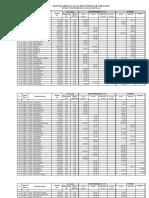 Daftar Jaringan Jalan Kota Denpasar