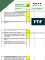 RNP AR Compatibility Trace Matrix