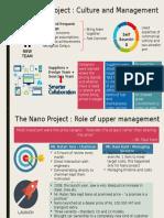 Tata Nano Culture&MGMT