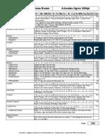 Army Builder - Ogre Kingdoms Roster.pdf