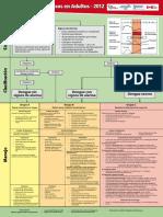 Dengue_Adultos_2012.pdf