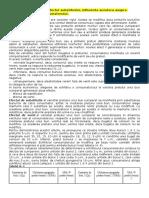 microeconomie (21-35)