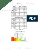 Estatística 1fase Bio