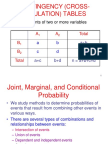 2.Conditional Probability and Bayes Theorem