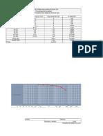 Suelos Lab Granulometria