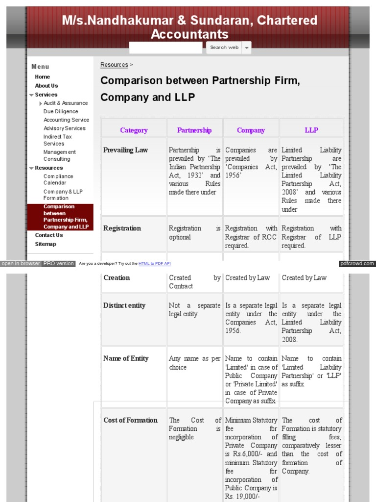 Difference llp companypressed limited liability partnership difference llp companypressed limited liability partnership partnership altavistaventures Choice Image
