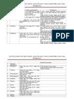 Daftar Stabilitas Obat Injeksi
