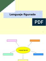 lenguaje figurado