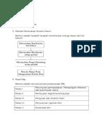 Menentukan Cross Section Total Dari Potensial Oscilator Harmonic