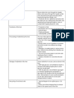 functionsofthelivernotes