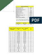 Excel de Calculos Hidraulicos