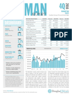 Elliman 4Q16 Manhattan Report