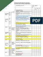 Ringkasan Rancangan Tingkatan 3 PSV 2017