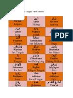 Anggota Tubuh Dlm Bhs Arab