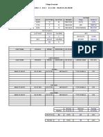 Night Audit Report