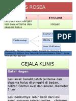 Pitiriasis Dan d.seboroik