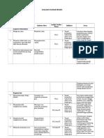 Analisis Standar Proses