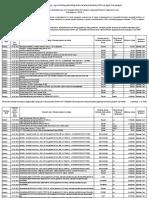 Birja Fiyatları.pdf