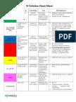 IV Solution Cheat Sheet