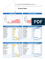 FGT3HD3915808220_Summary Report_2017-03-05-0000_2017-03-06-0000_root