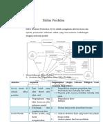 Siklus Produksi (Sistem Informasi)