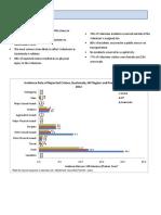 Peace Corps Guatamala Country Crime Statistics